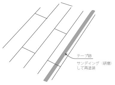 ケース2:養生テープをフローリングに直接貼ってしまった場合